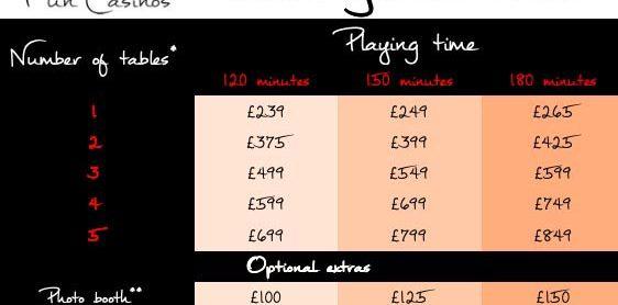 2021 harga kasino malam yang menyenangkan diumumkan